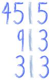 rozkład liczby na czynniki
